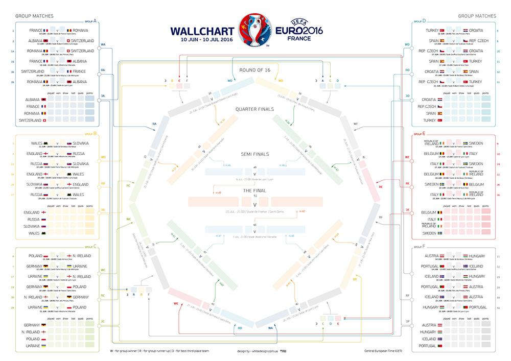 uefa euro2016 calendar