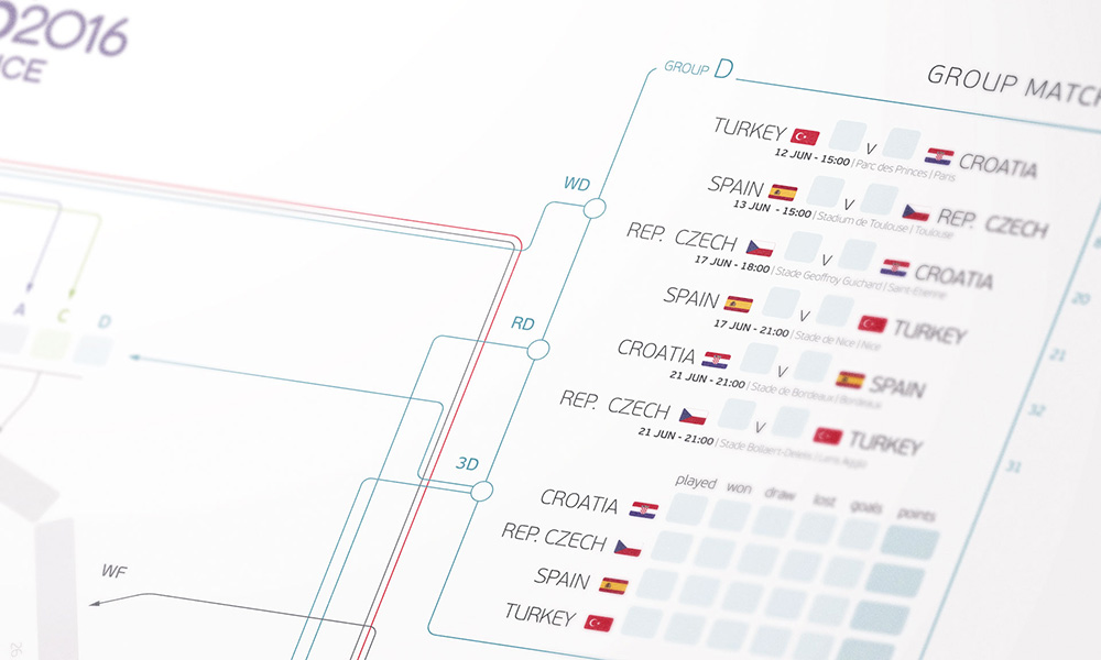 uefa euro2016 wallchart